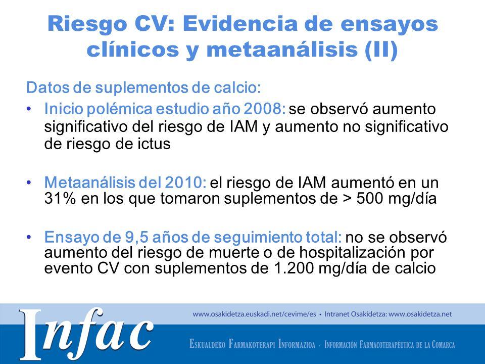 Riesgo CV: Evidencia de ensayos clínicos y metaanálisis (II)