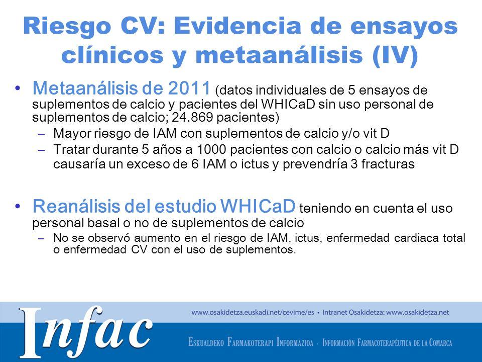 Riesgo CV: Evidencia de ensayos clínicos y metaanálisis (IV)