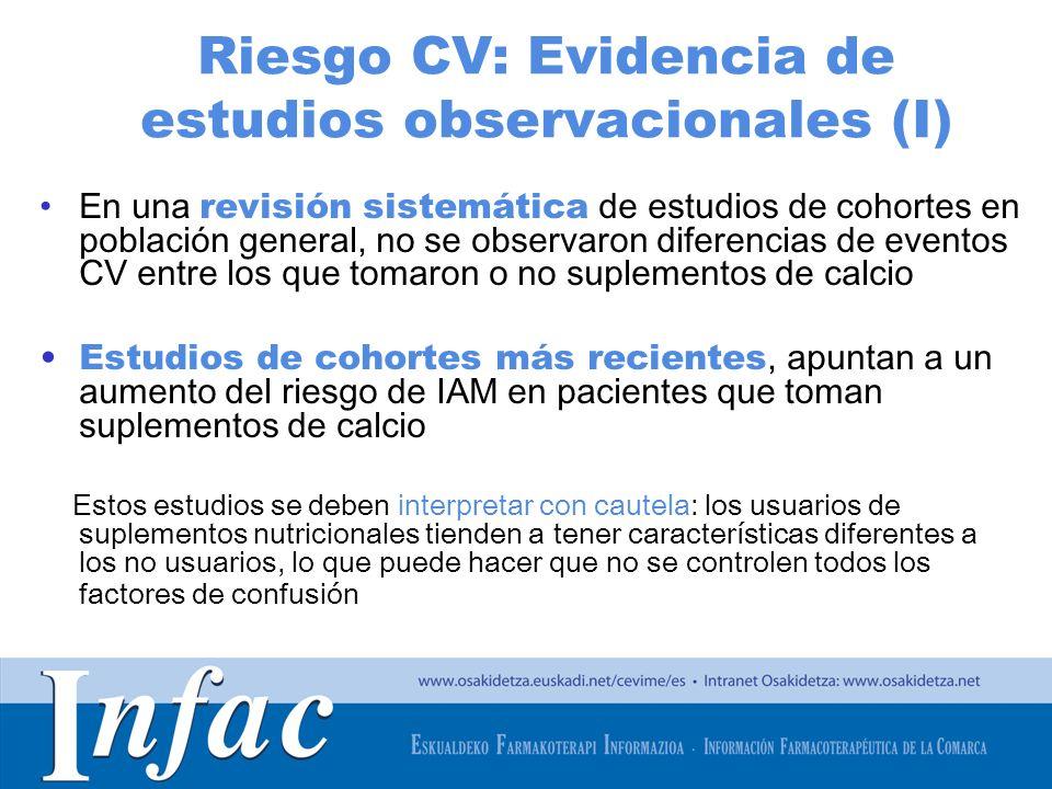 Riesgo CV: Evidencia de estudios observacionales (I)