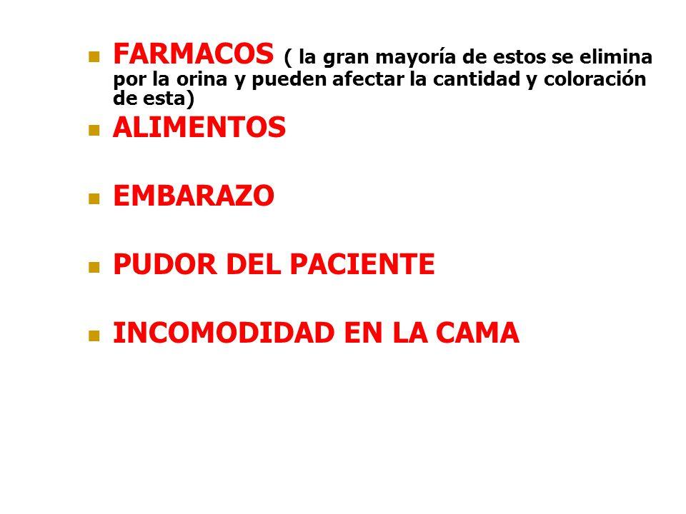 FARMACOS ( la gran mayoría de estos se elimina por la orina y pueden afectar la cantidad y coloración de esta)