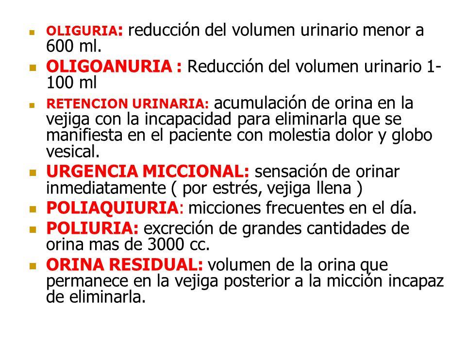 OLIGOANURIA : Reducción del volumen urinario 1-100 ml