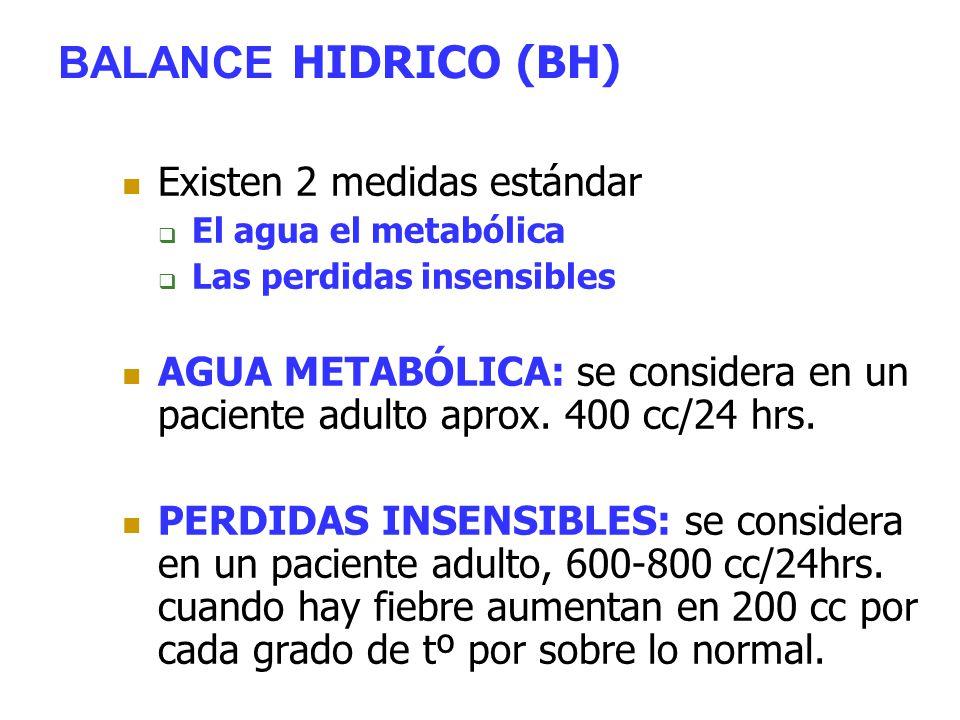 BALANCE HIDRICO (BH) Existen 2 medidas estándar