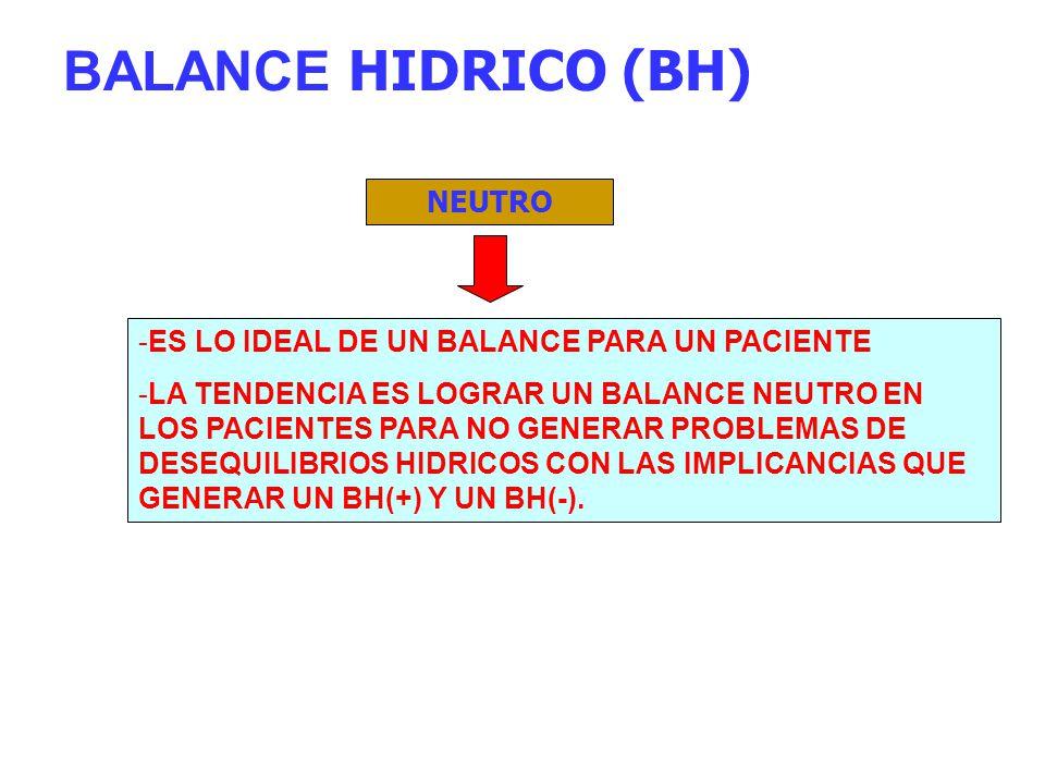 BALANCE HIDRICO (BH) NEUTRO ES LO IDEAL DE UN BALANCE PARA UN PACIENTE