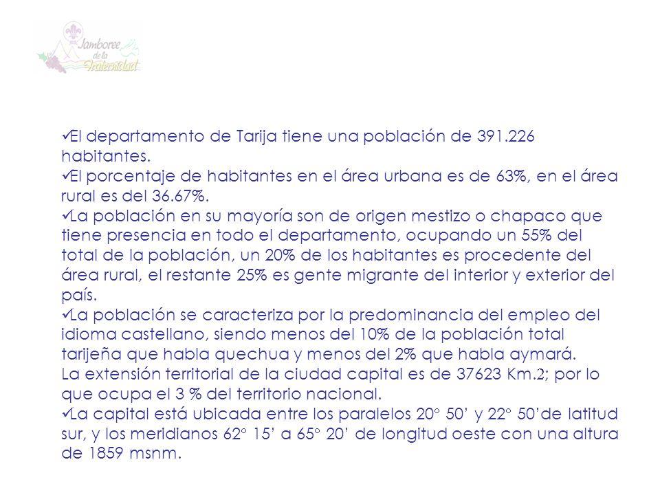 El departamento de Tarija tiene una población de 391.226 habitantes.