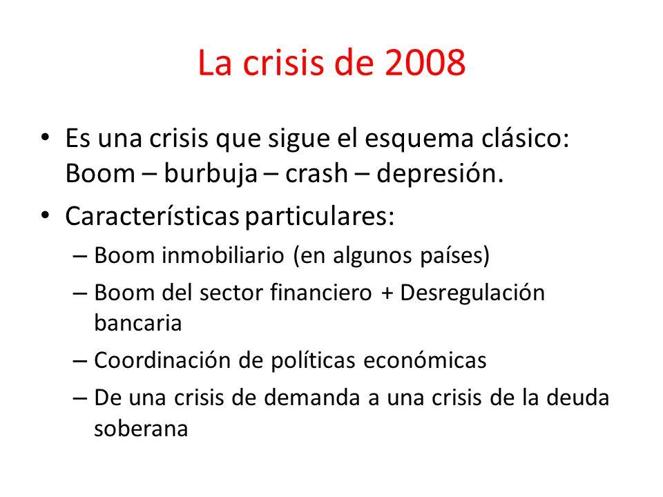 La crisis de 2008 Es una crisis que sigue el esquema clásico: Boom – burbuja – crash – depresión. Características particulares: