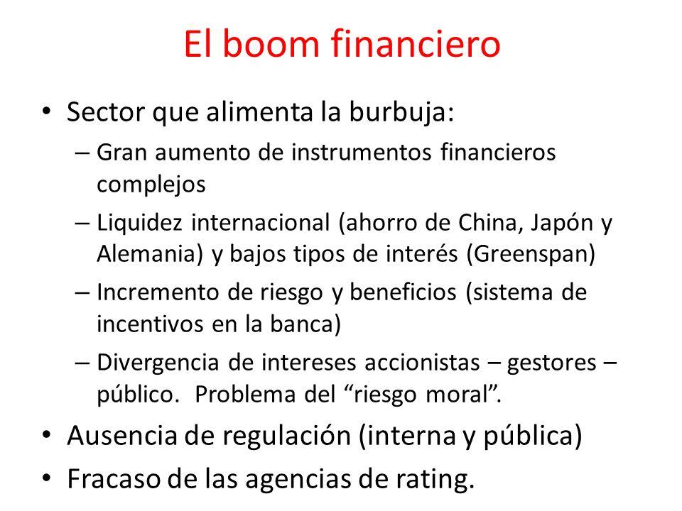 El boom financiero Sector que alimenta la burbuja: