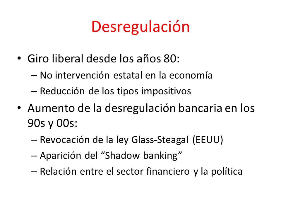 Desregulación Giro liberal desde los años 80: