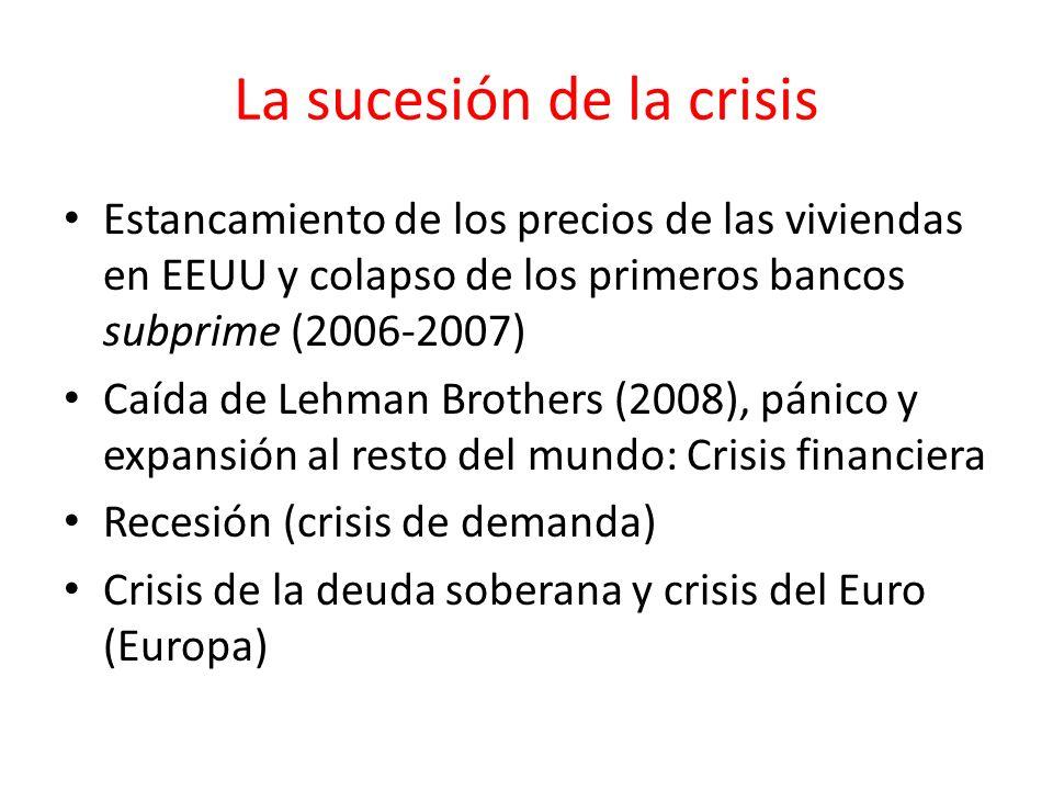 La sucesión de la crisis