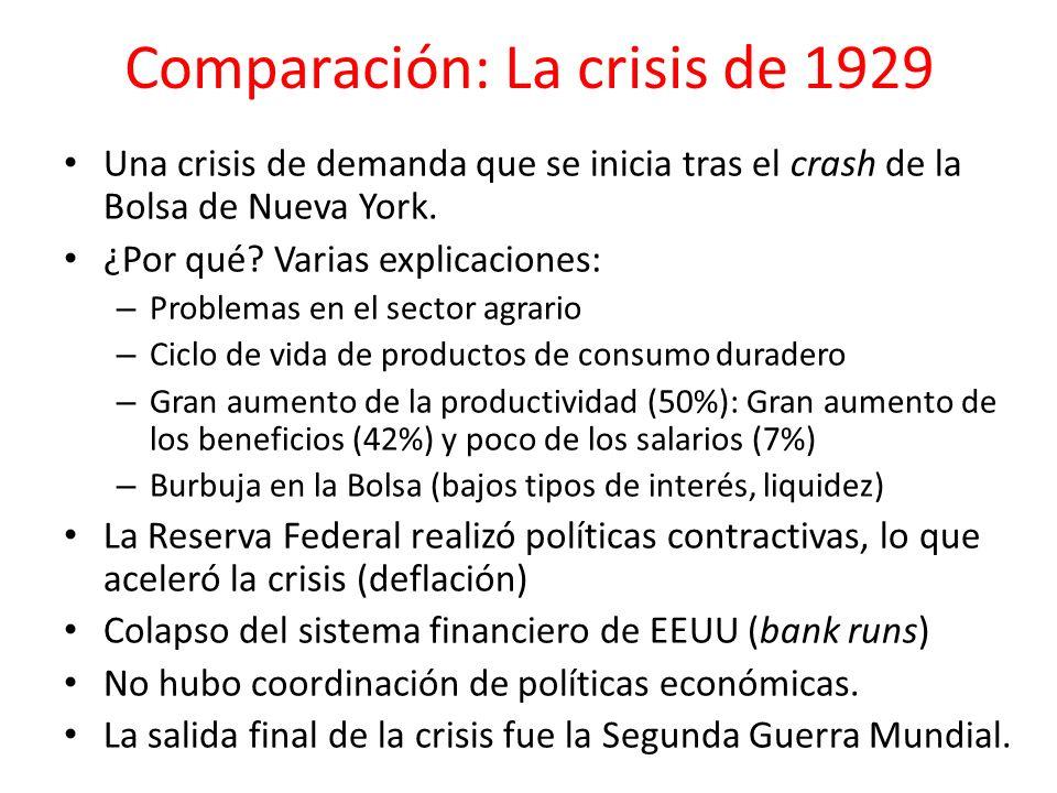Comparación: La crisis de 1929