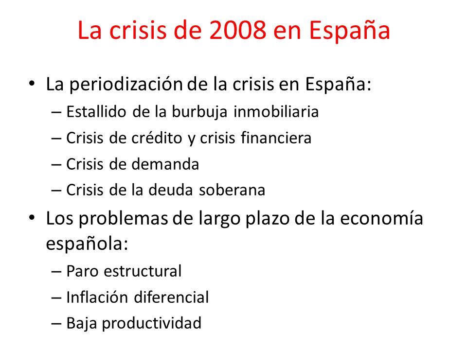 La crisis de 2008 en España La periodización de la crisis en España: