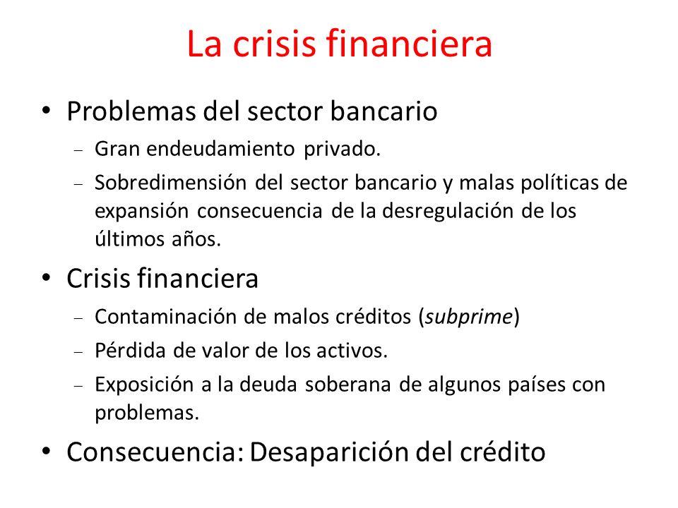 La crisis financiera Problemas del sector bancario Crisis financiera