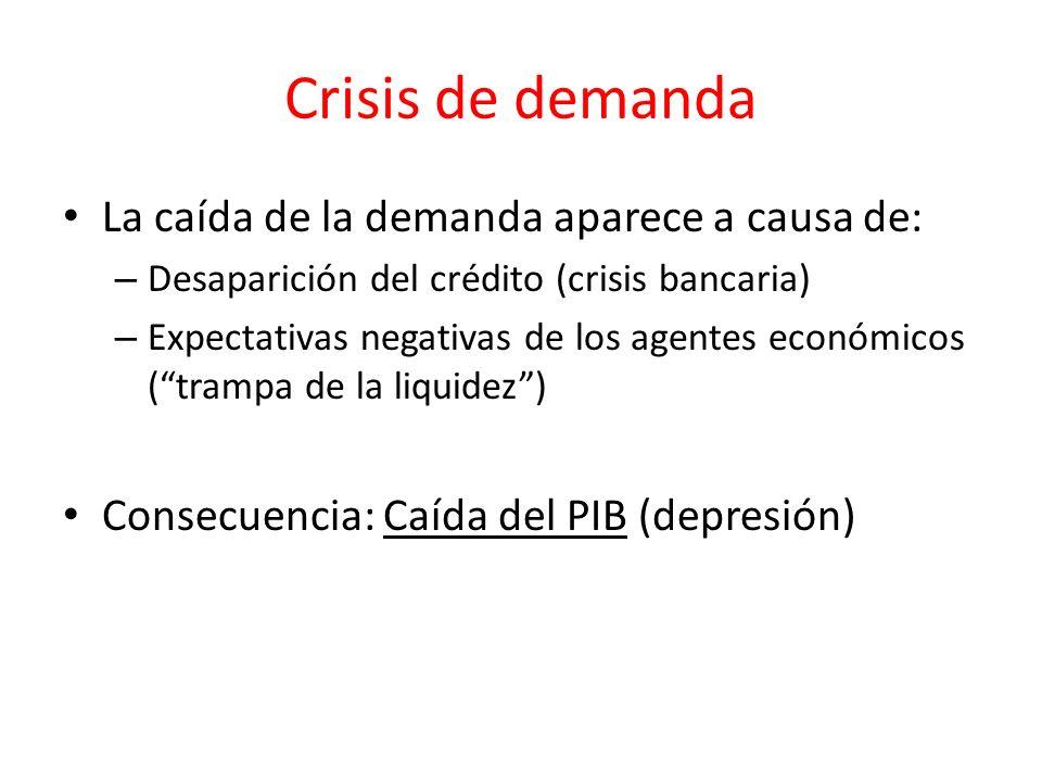 Crisis de demanda La caída de la demanda aparece a causa de: