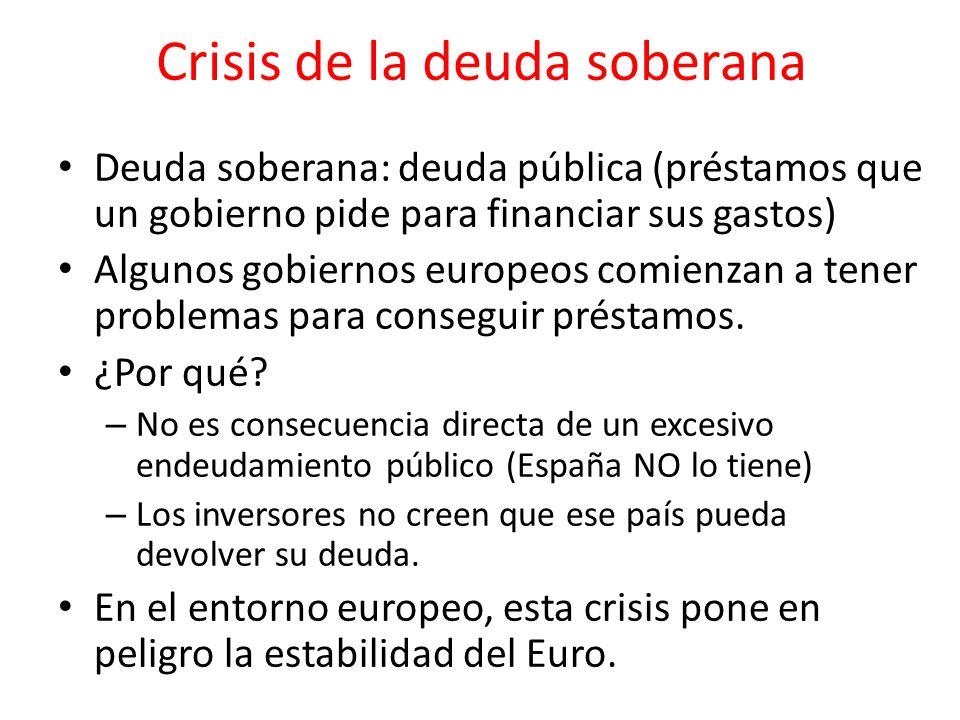 Crisis de la deuda soberana