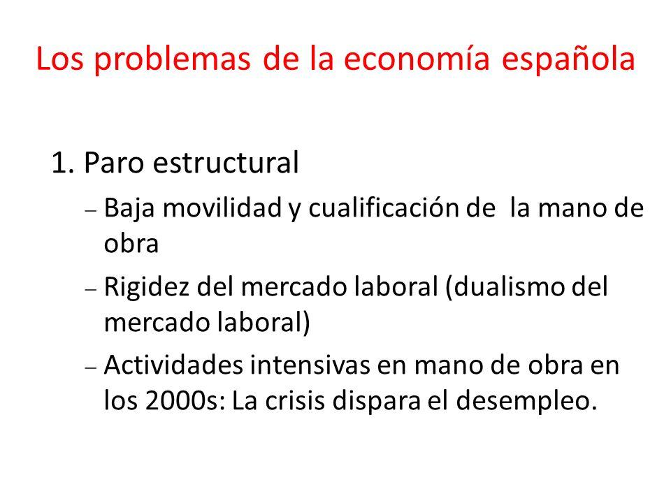 Los problemas de la economía española