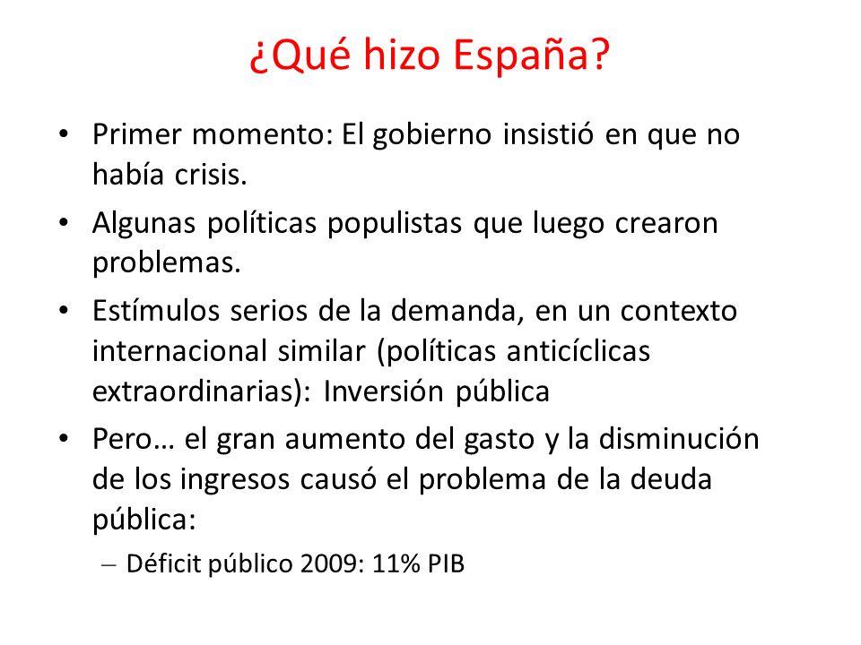 ¿Qué hizo España Primer momento: El gobierno insistió en que no había crisis. Algunas políticas populistas que luego crearon problemas.