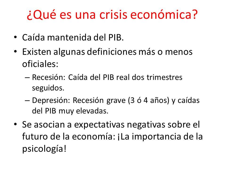 ¿Qué es una crisis económica