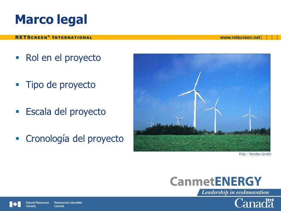 Marco legal Rol en el proyecto Tipo de proyecto Escala del proyecto