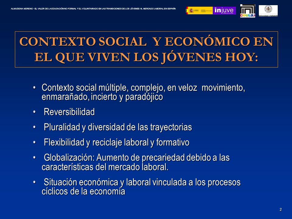 CONTEXTO SOCIAL Y ECONÓMICO EN EL QUE VIVEN LOS JÓVENES HOY:
