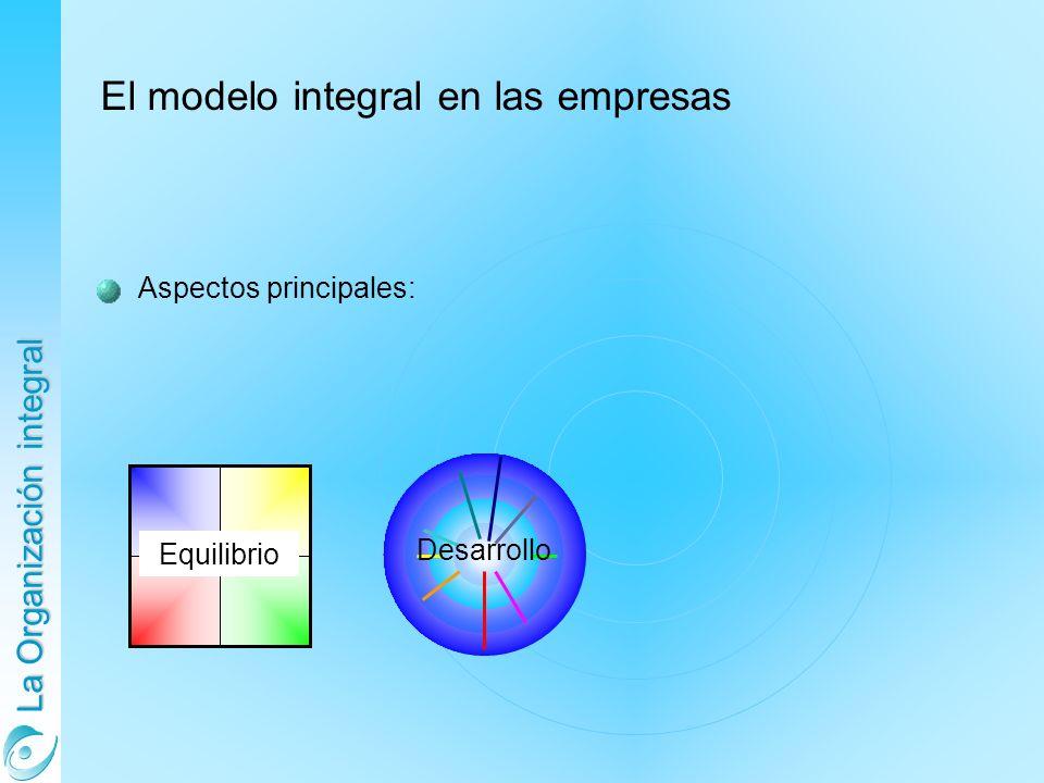El modelo integral en las empresas