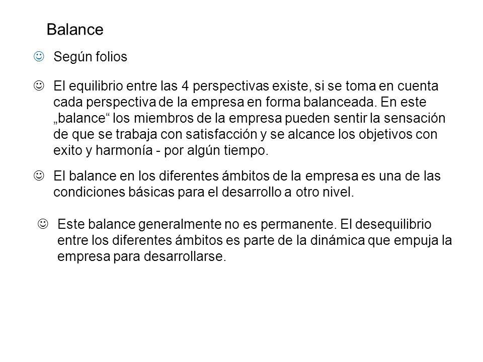 Balance Según folios.