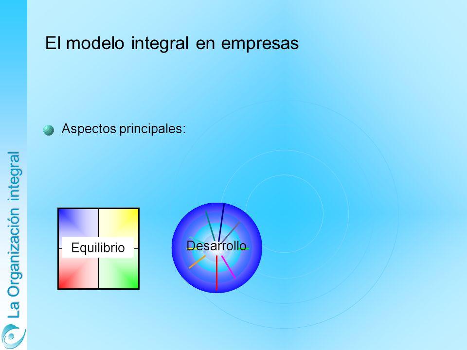 El modelo integral en empresas