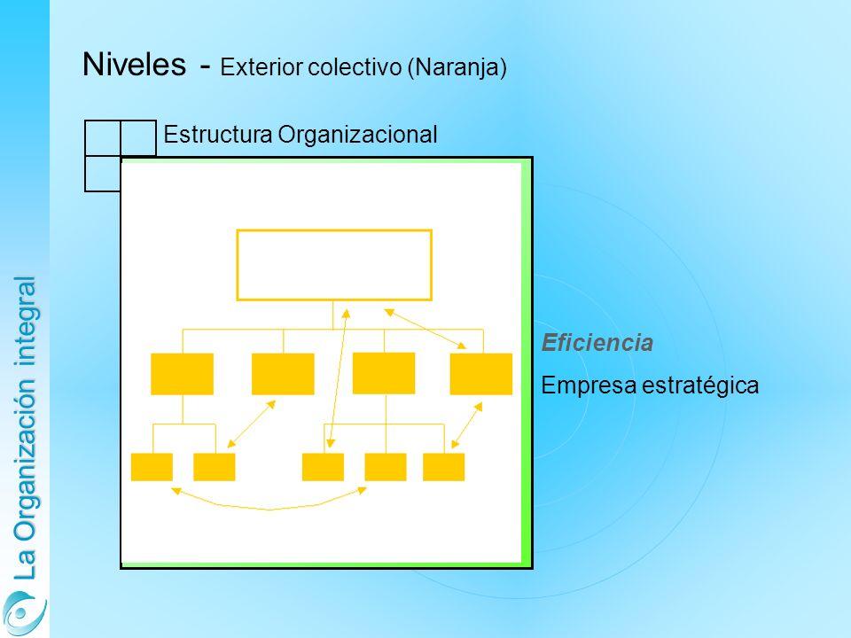 Niveles - Exterior colectivo (Naranja)