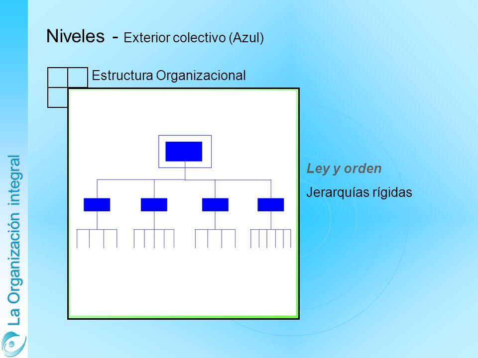 Niveles - Exterior colectivo (Azul)