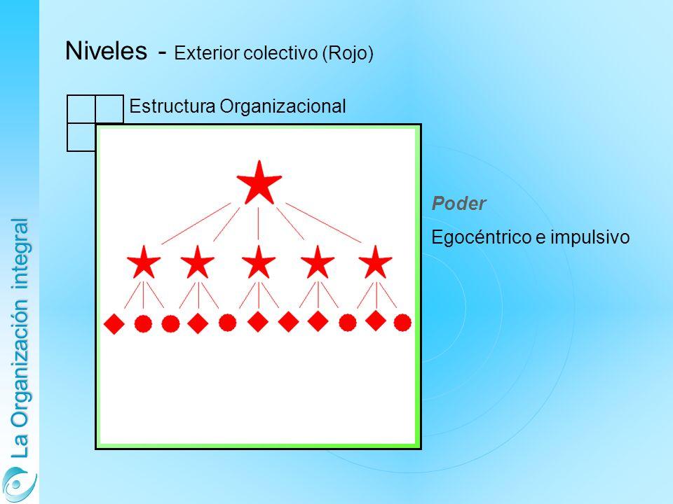 Niveles - Exterior colectivo (Rojo)