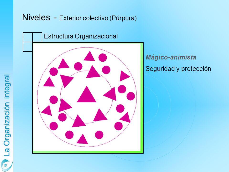 Niveles - Exterior colectivo (Púrpura)