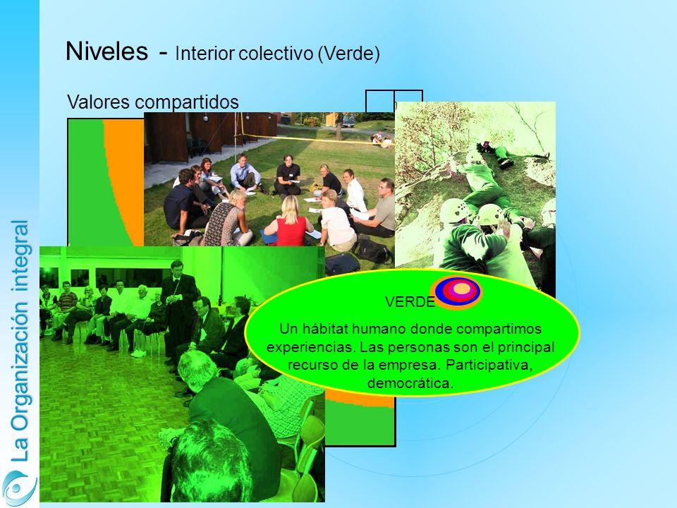 Niveles - Interior colectivo (Verde)