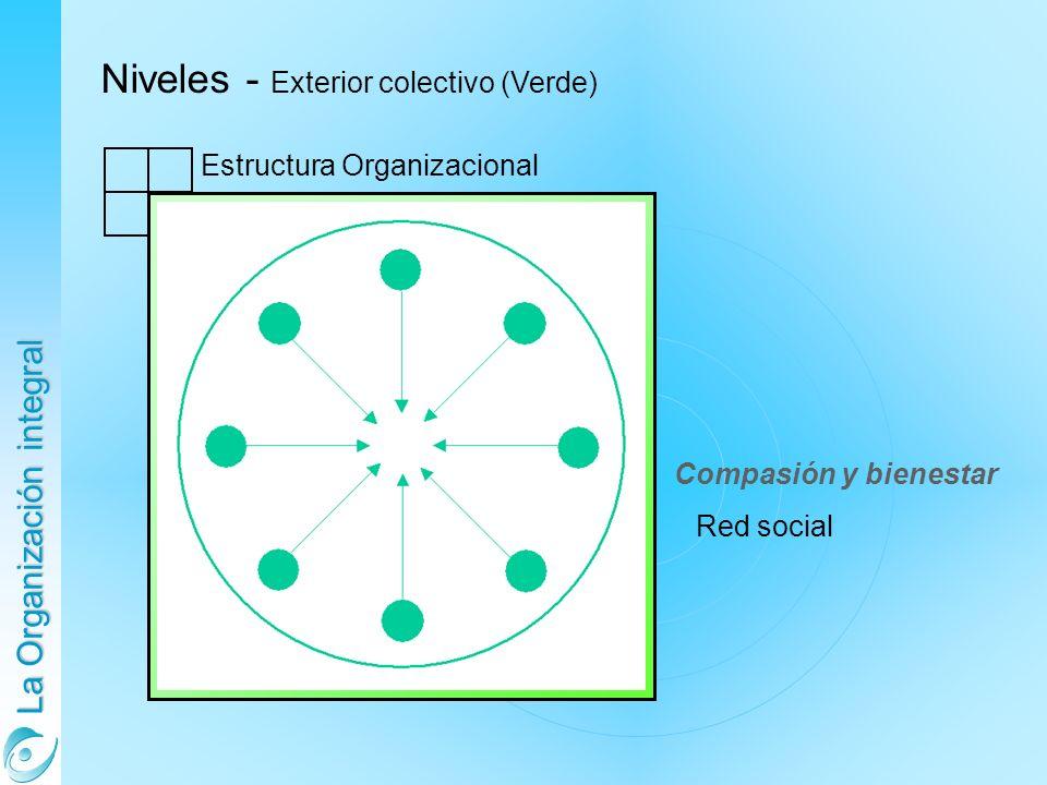 Niveles - Exterior colectivo (Verde)
