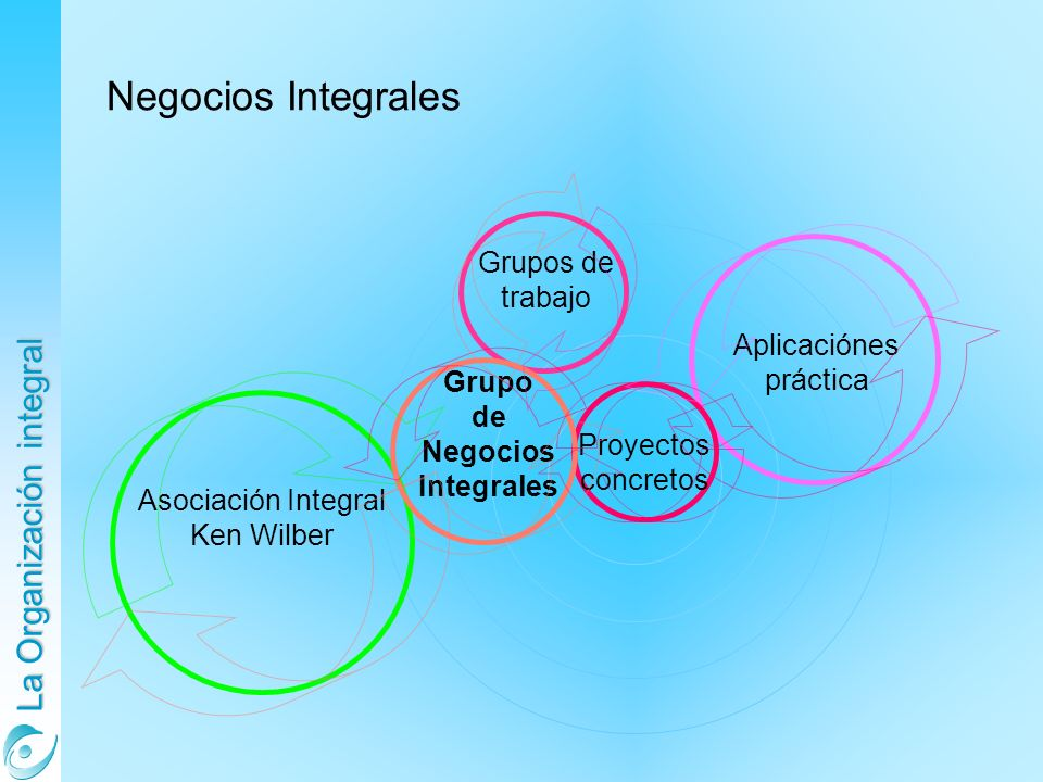 Grupo de Negocios Integrales