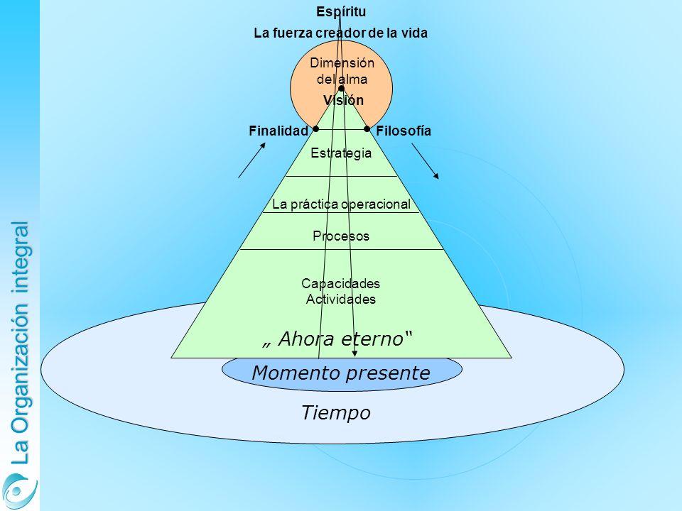 """"""" Ahora eterno Momento presente Tiempo"""