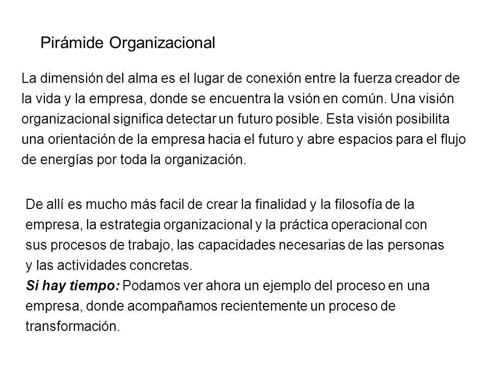 Pirámide Organizacional