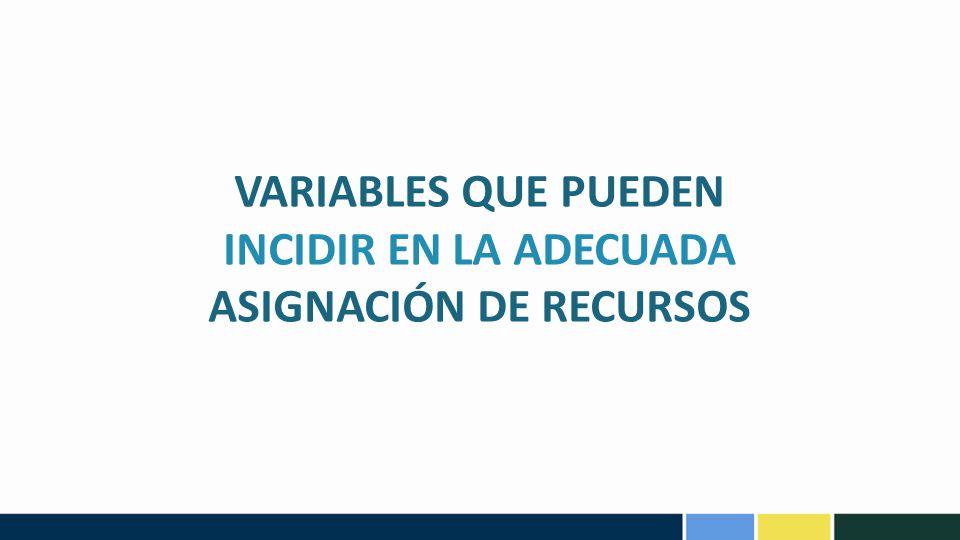 VARIABLES QUE PUEDEN INCIDIR EN LA ADECUADA ASIGNACIÓN DE RECURSOS
