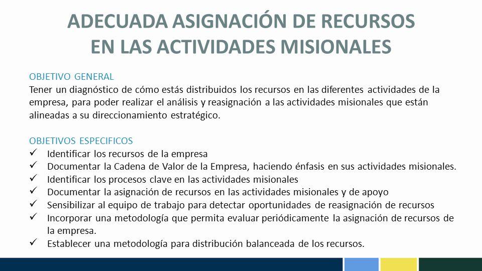 ADECUADA ASIGNACIÓN DE RECURSOS EN LAS ACTIVIDADES MISIONALES