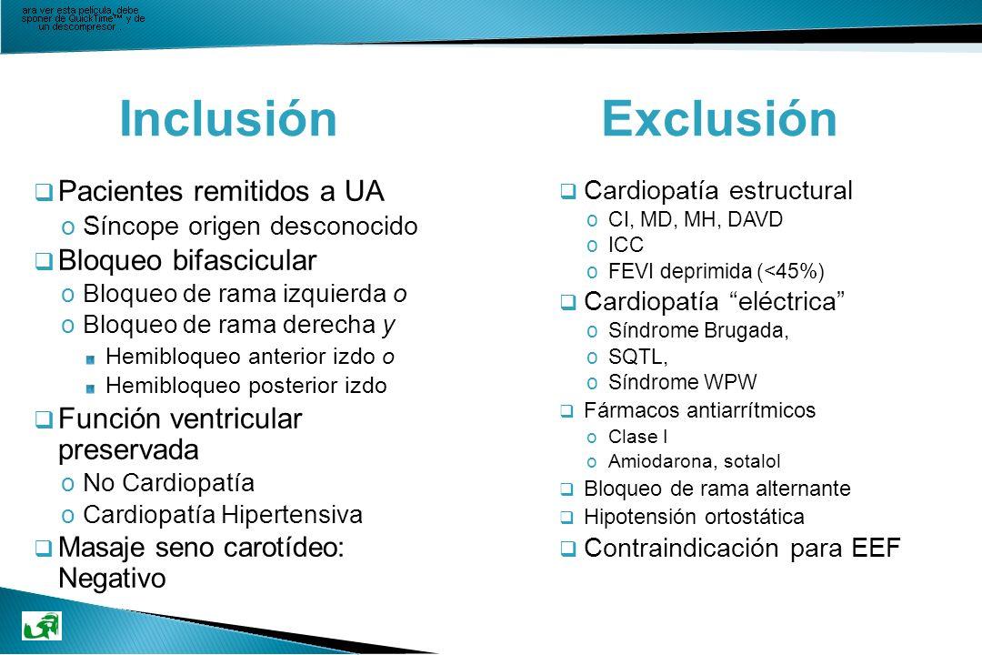Inclusión Exclusión Pacientes remitidos a UA Bloqueo bifascicular