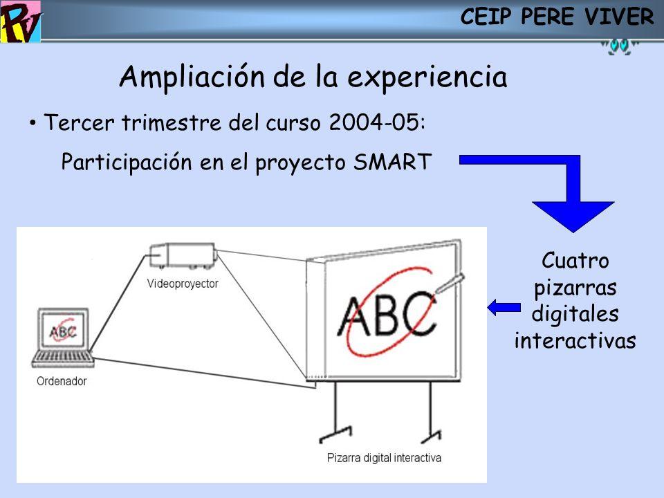 Cuatro pizarras digitales interactivas