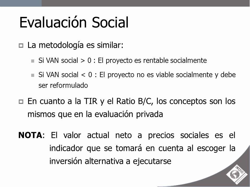 proyecto social ejemplo diploma de especializaci n profesional ppt descargar