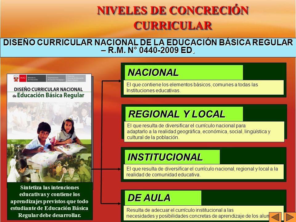 Curriculo dcn ppt descargar for Diseno curricular educacion primaria