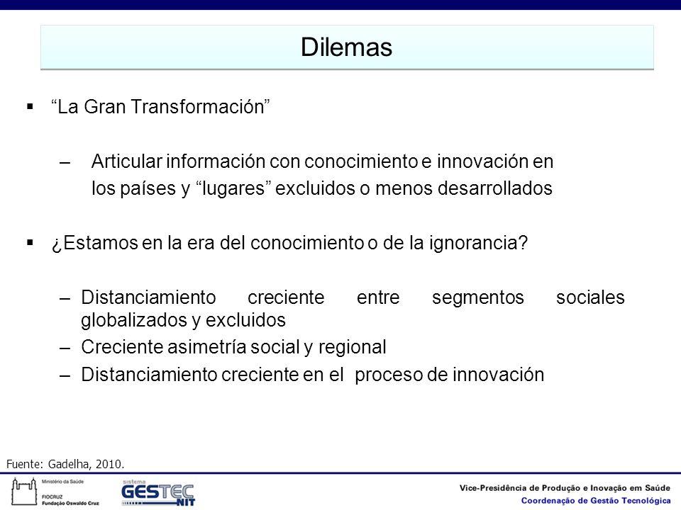 Innovaci n en salud el papel de la propiedad intelectual for Estamos en menguante o creciente