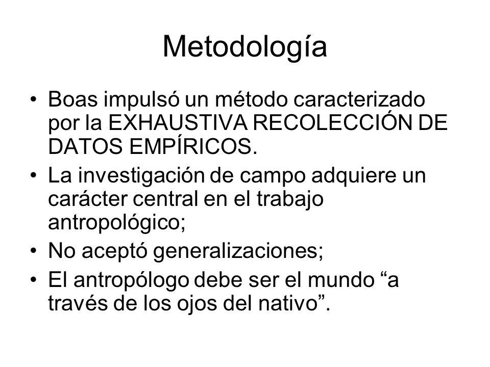Metodología Boas impulsó un método caracterizado por la EXHAUSTIVA RECOLECCIÓN DE DATOS EMPÍRICOS.