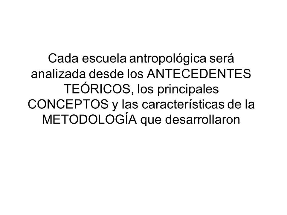 Cada escuela antropológica será analizada desde los ANTECEDENTES TEÓRICOS, los principales CONCEPTOS y las características de la METODOLOGÍA que desarrollaron