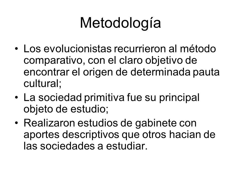 Metodología Los evolucionistas recurrieron al método comparativo, con el claro objetivo de encontrar el origen de determinada pauta cultural;
