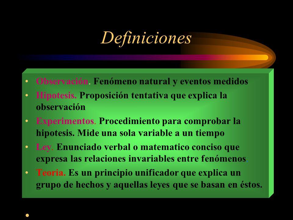 Definiciones Observación. Fenómeno natural y eventos medidos