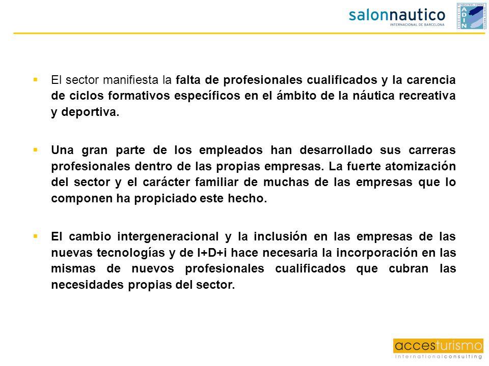 El sector manifiesta la falta de profesionales cualificados y la carencia de ciclos formativos específicos en el ámbito de la náutica recreativa y deportiva.