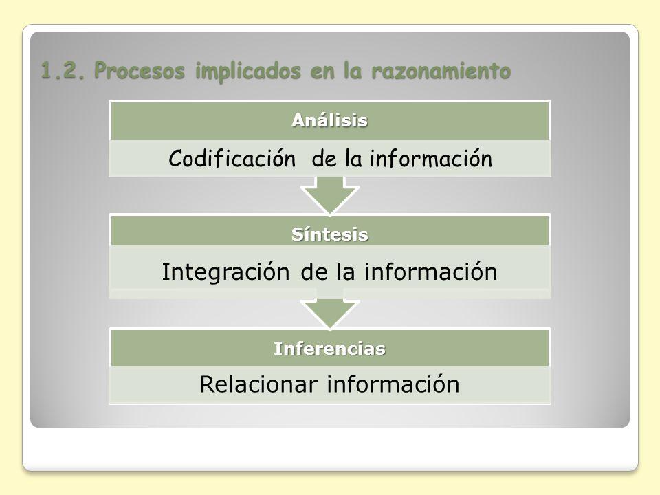 1.2. Procesos implicados en la razonamiento