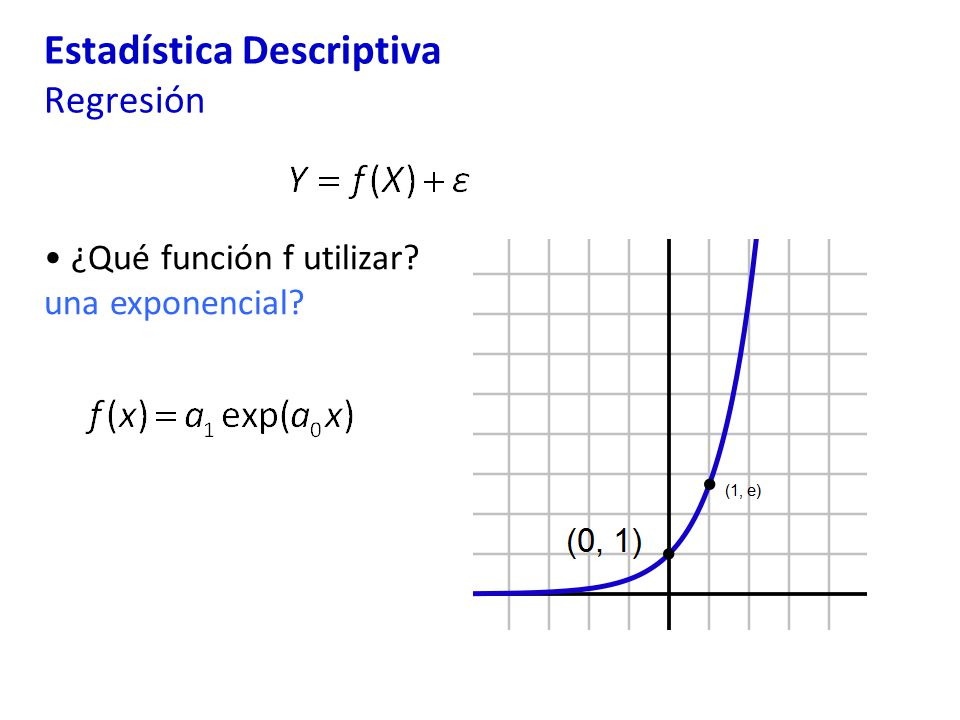 Estadística Descriptiva Regresión