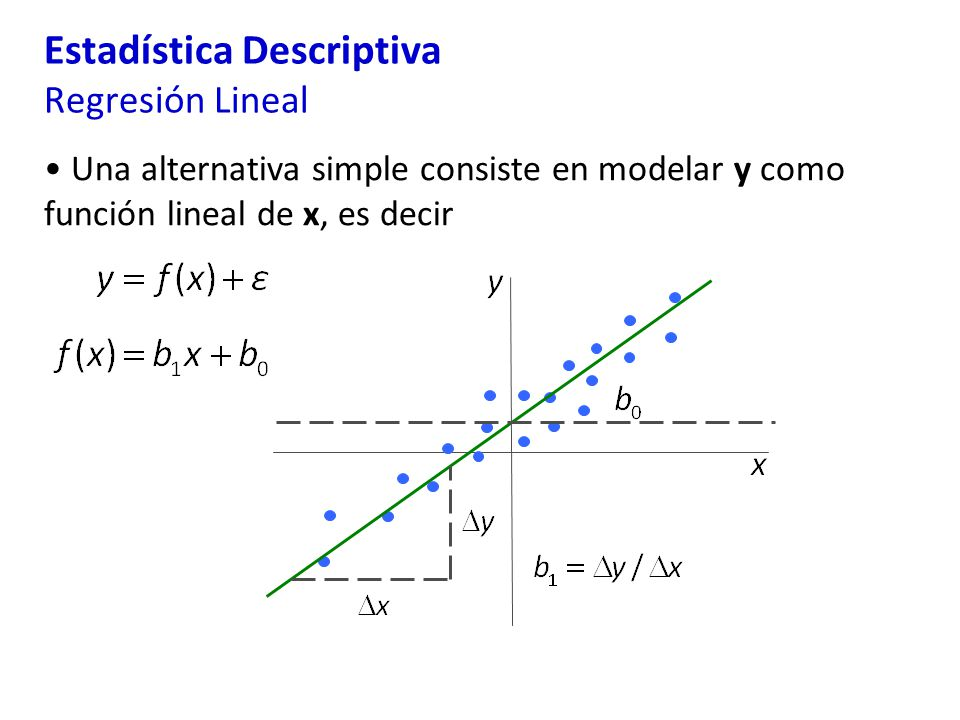 Estadística Descriptiva Regresión Lineal