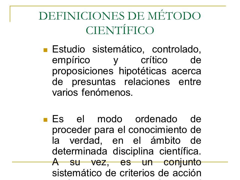 DEFINICIONES DE MÉTODO CIENTÍFICO